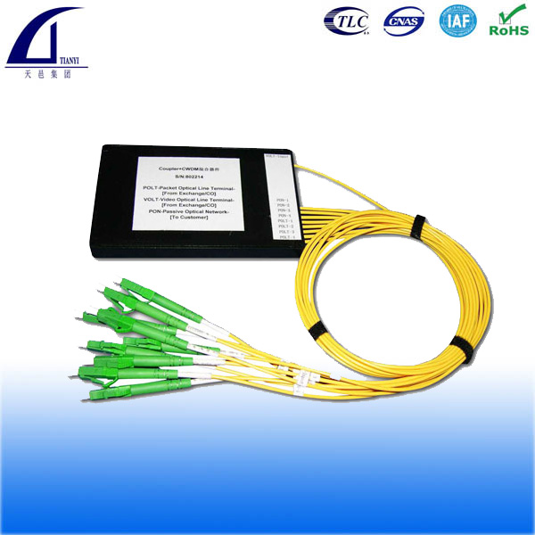 fiber optic splitter-PLC splitter